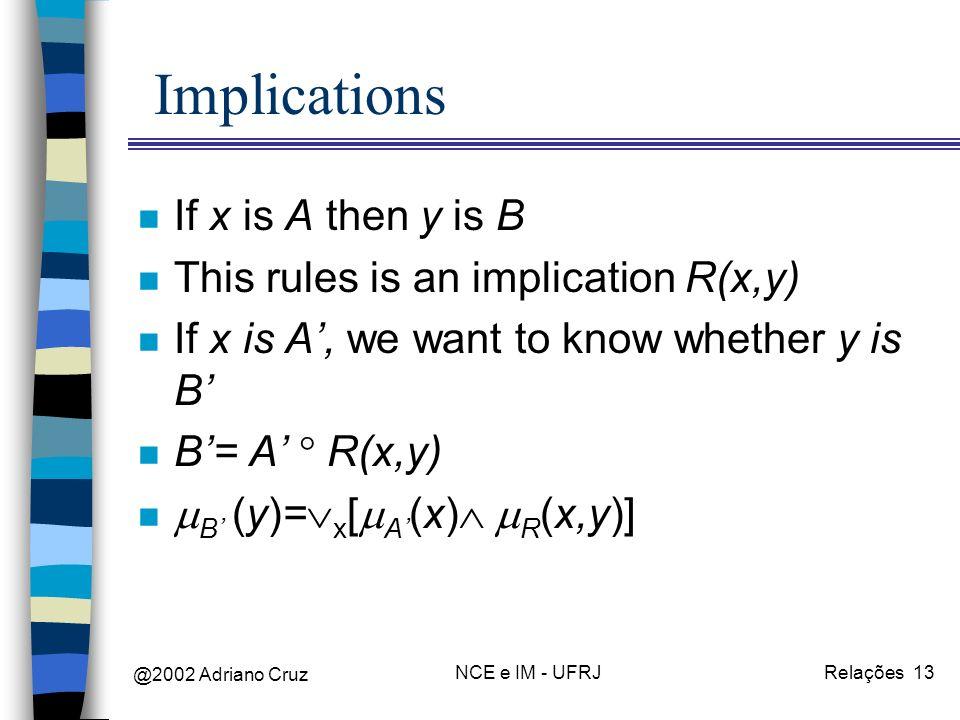 @2002 Adriano Cruz NCE e IM - UFRJRelações 13 Implications n If x is A then y is B n This rules is an implication R(x,y) n If x is A, we want to know whether y is B n B= A R(x,y) n B (y)= x [ A (x) R (x,y)]