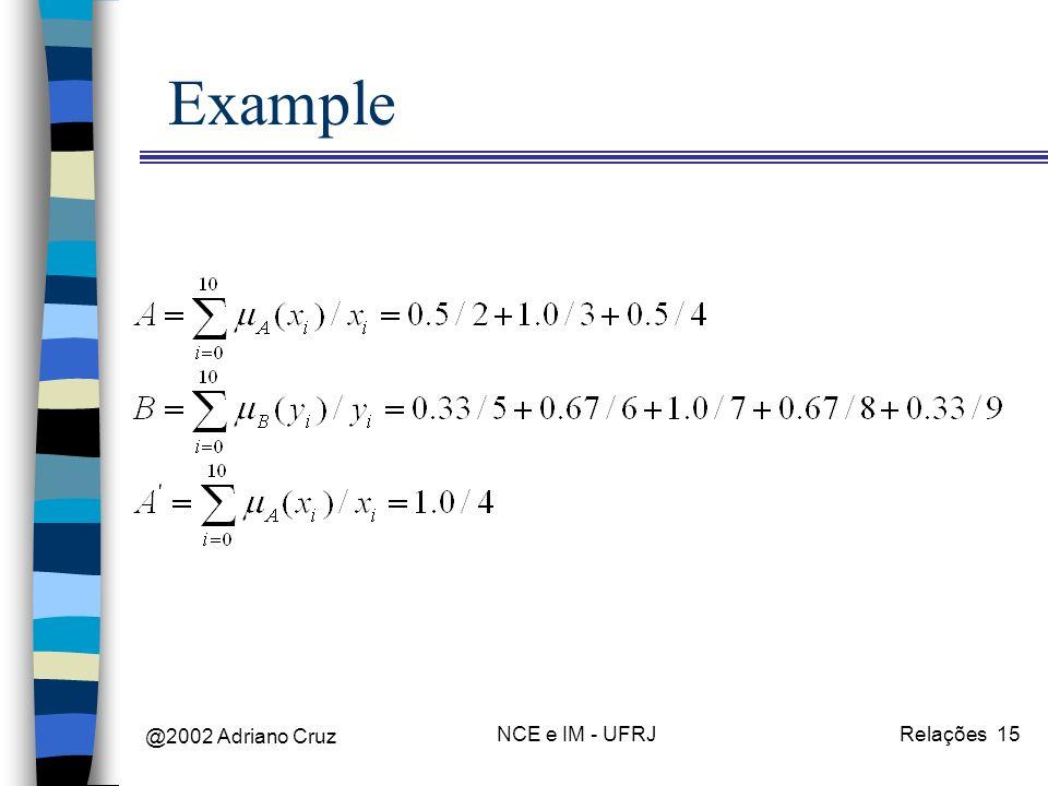 @2002 Adriano Cruz NCE e IM - UFRJRelações 15 Example