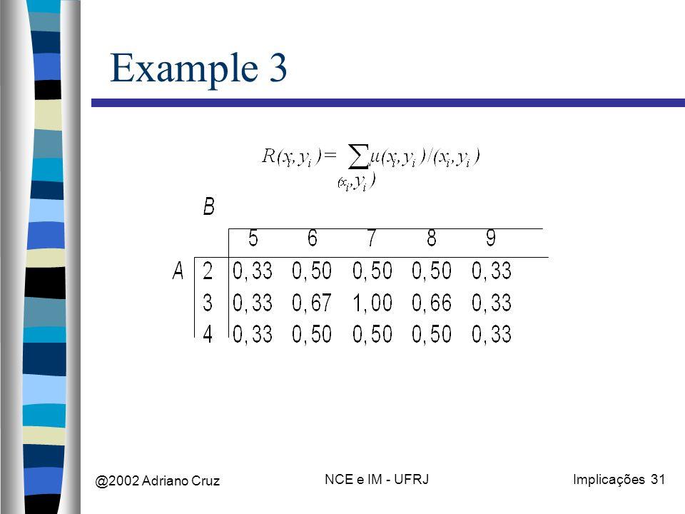 @2002 Adriano Cruz NCE e IM - UFRJImplicações 31 Example 3