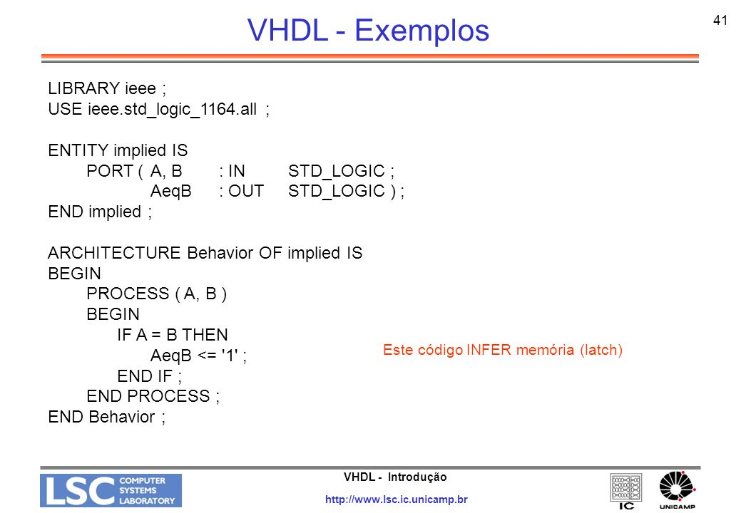 VHDL - Introdução http://www.lsc.ic.unicamp.br 42 Este código NÃO infere memória (latch) LIBRARY ieee ; USE ieee.std_logic_1164.all ; ENTITY implied IS PORT ( A, B : IN STD_LOGIC ; AeqB: OUT STD_LOGIC ) ; END implied ; ARCHITECTURE Behavior OF implied IS BEGIN PROCESS ( A, B ) BEGIN AeqB <= 0 ; IF A = B THEN AeqB <= 1 ; END IF ; END PROCESS ; END Behavior ; VHDL - Exemplos