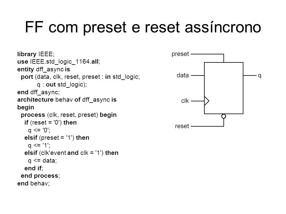 Flip Flop com reset síncrono library IEEE; use IEEE.std_logic_1164.all; entity dff_sync_rst is port (data, clk, reset : in std_logic; q : out std_logic); end dff_sync_rst; architecture behav of dff_sync_rst is begin process (clk) begin if (clk event and clk = 1 ) then if (reset = 0 ) then q <= 0 ; else q <= data; end if; end process; end behav;