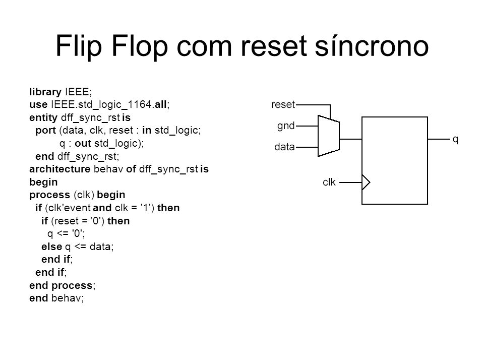 Flip Flop com preset síncrono library IEEE; use IEEE.std_logic_1164.all; entity dff_sync_pre is port (data, clk, preset : in std_logic; q : out std_logic); end dff_sync_pre; architecture behav of dff_sync_pre is begin process (clk) begin if (clk event and clk = 1 ) then if (preset = 0 ) then q <= 1 ; else q <= data; end if; end process; end behav;