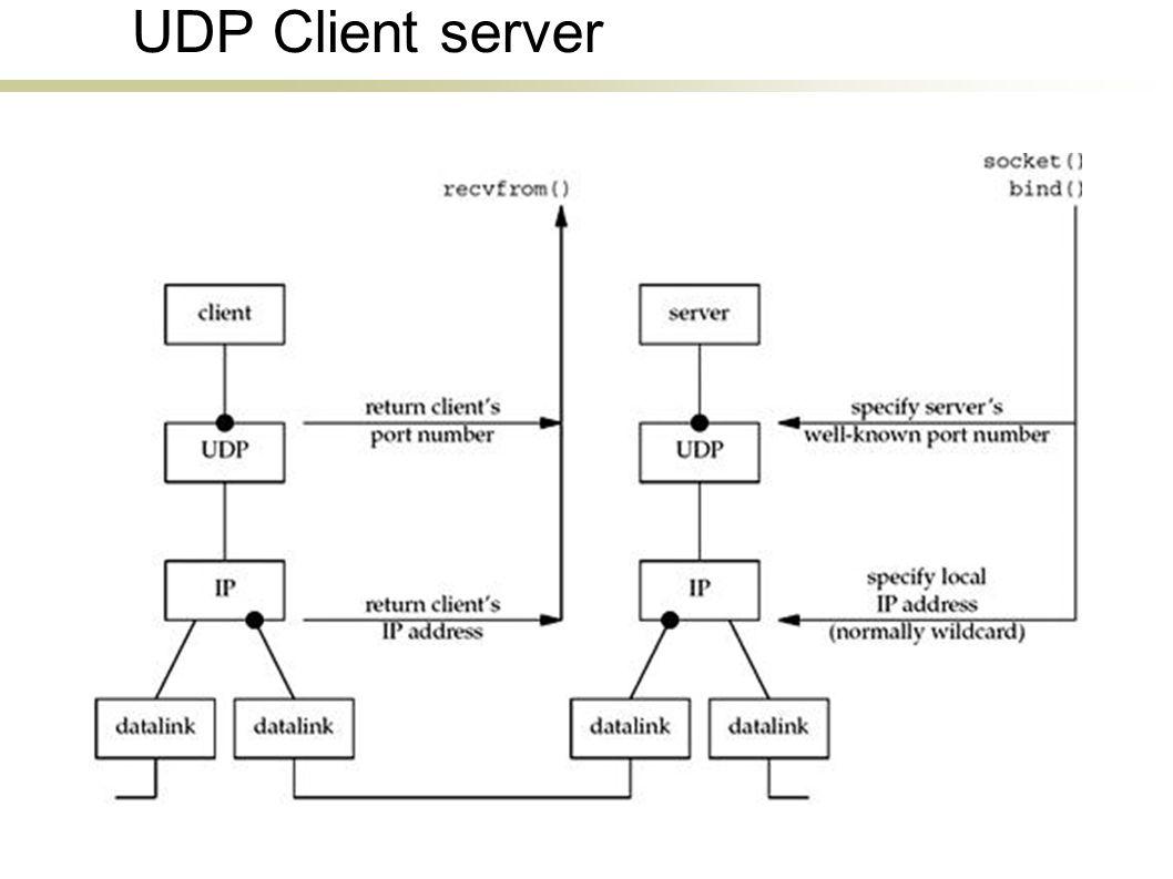 UDP Client server