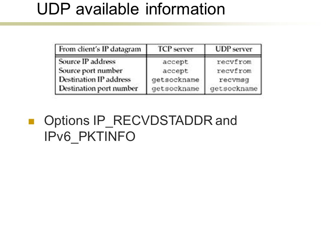 UDP available information Options IP_RECVDSTADDR and IPv6_PKTINFO