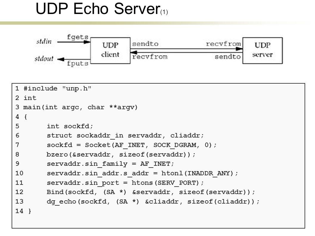 UDP Echo Server (1) 1 #include