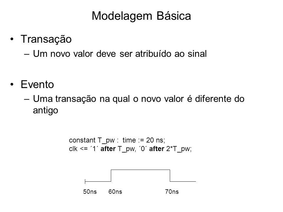 Modelagem Básica Transação –Um novo valor deve ser atribuído ao sinal Evento –Uma transação na qual o novo valor é diferente do antigo constant T_pw : time := 20 ns; clk <= ´1´ after T_pw, ´0´ after 2*T_pw; 50ns60ns70ns
