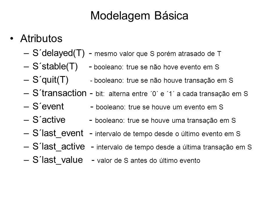 Modelagem Básica Atributos –S´delayed(T) - mesmo valor que S porém atrasado de T –S´stable(T) - booleano: true se não hove evento em S –S´quit(T) - booleano: true se não houve transação em S –S´transaction - bit: alterna entre ´0´ e ´1´ a cada transação em S –S´event - booleano: true se houve um evento em S –S´active - booleano: true se houve uma transação em S –S´last_event - intervalo de tempo desde o último evento em S –S´last_active - intervalo de tempo desde a última transação em S –S´last_value - valor de S antes do último evento