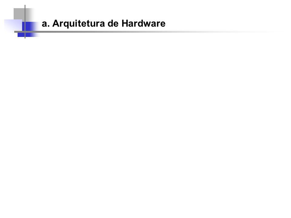 a. Arquitetura de Hardware