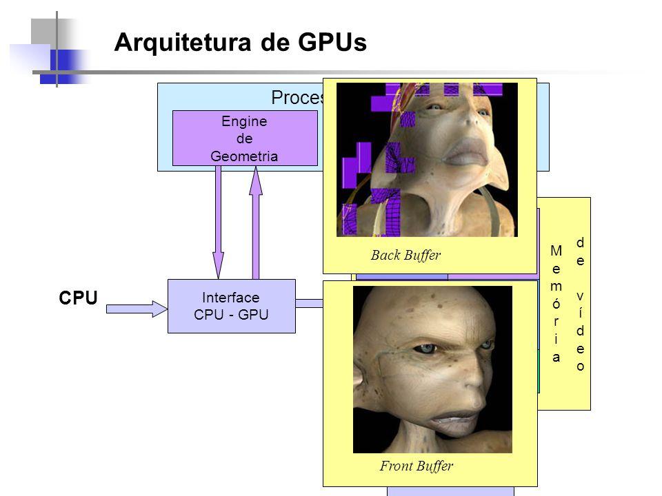Interface CPU - GPU CPU Interface GPU - Video Engine de Geometria Engines de Rasterização Front Buffer Back Buffers Z Buffer Stencil Buffer Texture Bu