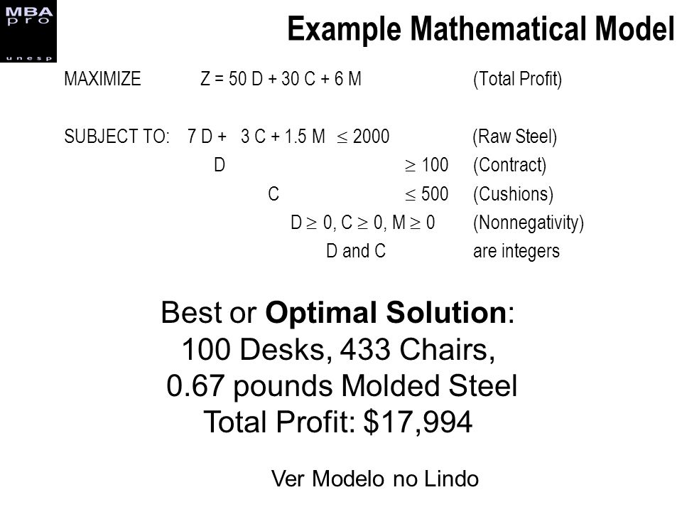 Example Mathematical Model MAXIMIZE Z = 50 D + 30 C + 6 M(Total Profit) SUBJECT TO: 7 D + 3 C + 1.5 M 2000 (Raw Steel) D 100(Contract) C 500(Cushions)