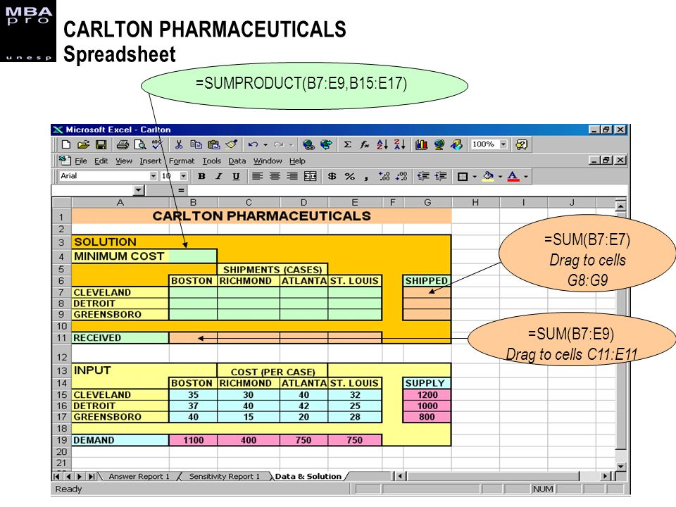 CARLTON PHARMACEUTICALS Spreadsheet =SUM(B7:E9) Drag to cells C11:E11 =SUMPRODUCT(B7:E9,B15:E17) =SUM(B7:E7) Drag to cells G8:G9