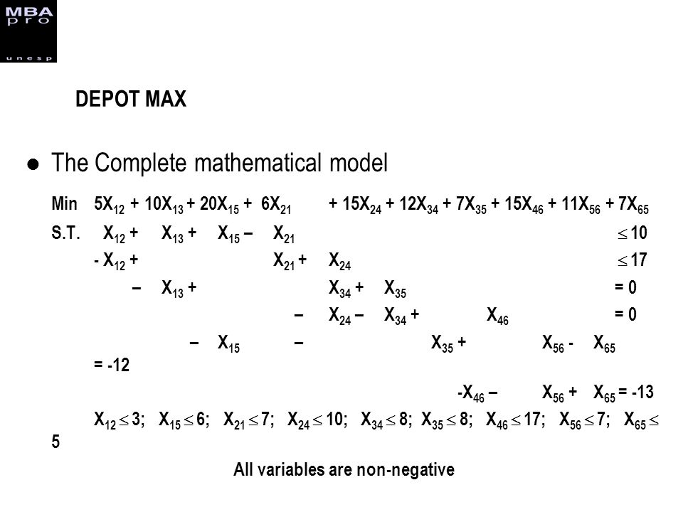 DEPOT MAX The Complete mathematical model Min 5X 12 +10X 13 + 20X 15 + 6X 21 + 15X 24 + 12X 34 + 7X 35 + 15X 46 + 11X 56 + 7X 65 S.T.X 12 +X 13 +X 15