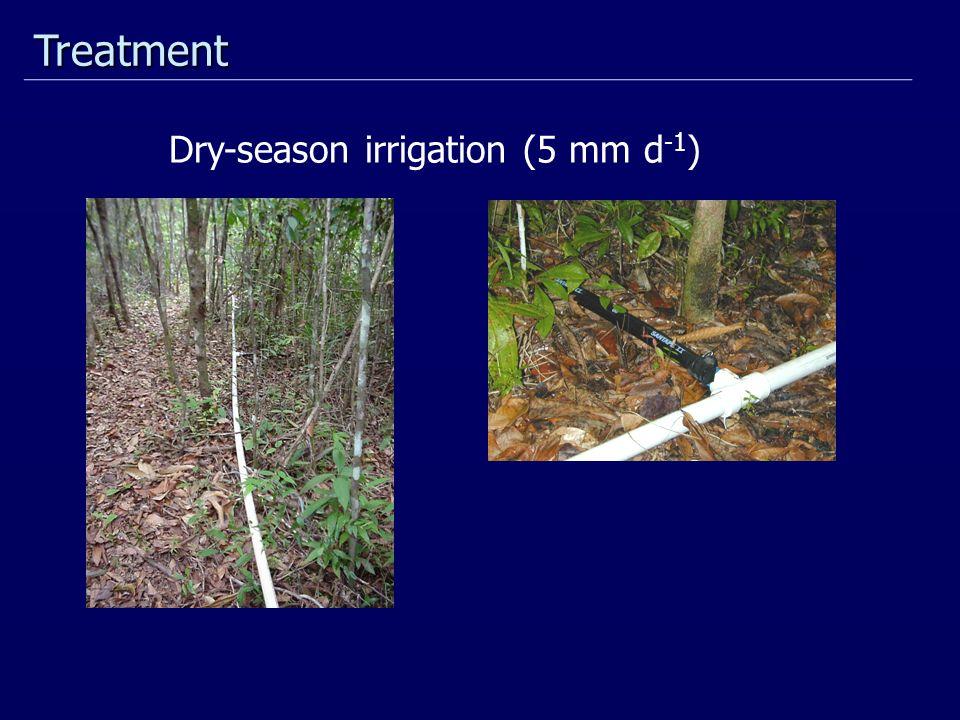 Treatment Dry-season irrigation (5 mm d -1 )