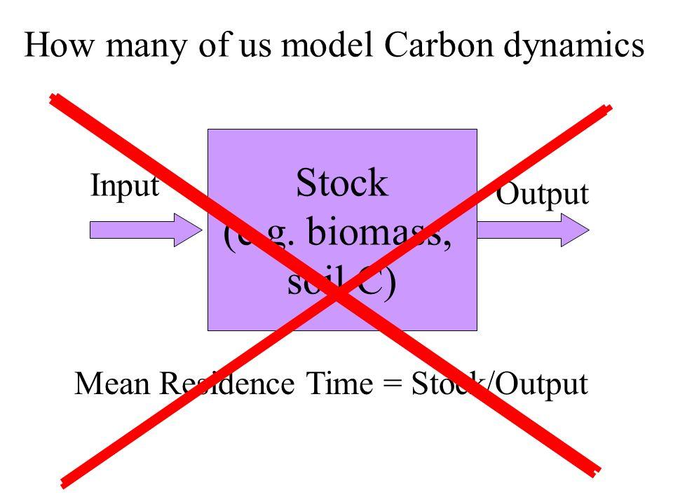 Stock (e.g.