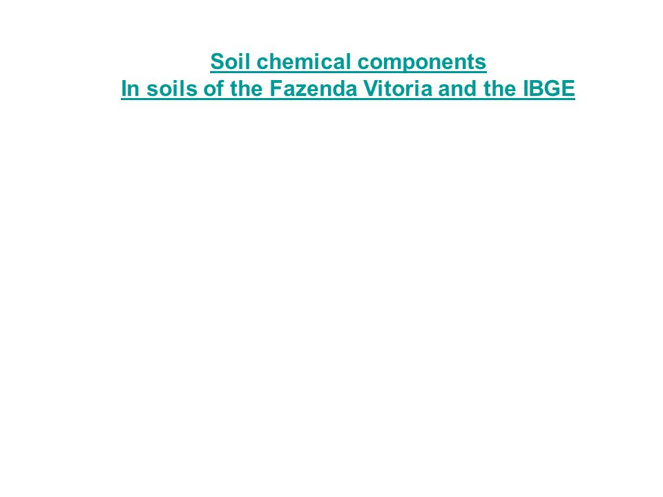 Soil chemical components In soils of the Fazenda Vitoria and the IBGE