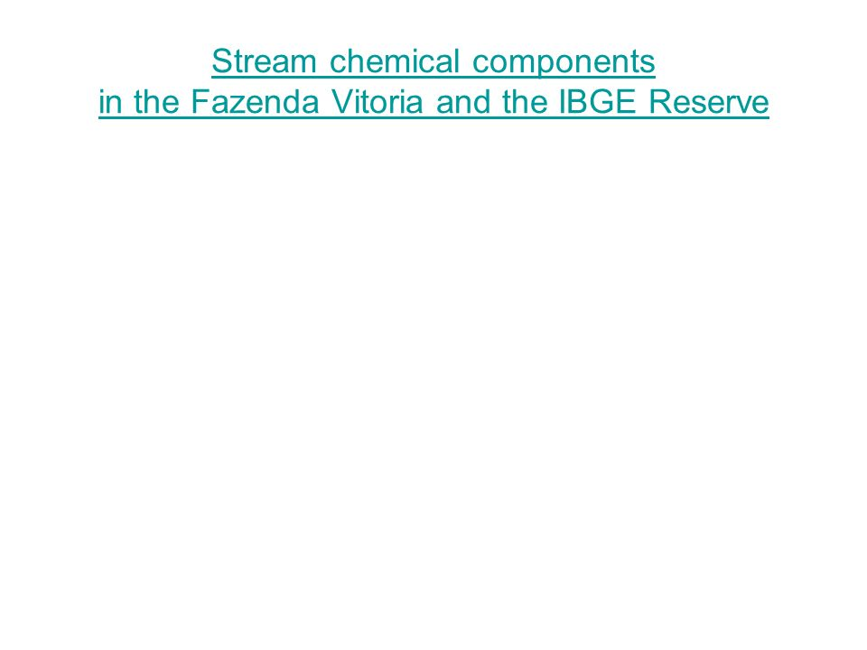 Stream chemical components in the Fazenda Vitoria and the IBGE Reserve