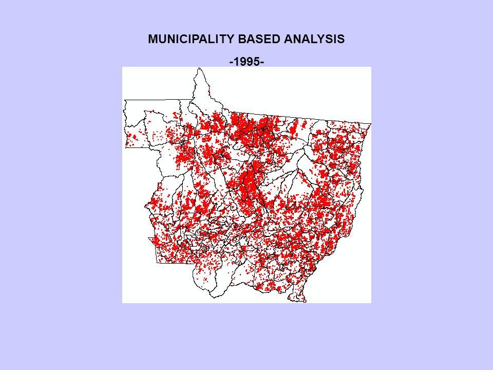 MUNICIPALITY BASED ANALYSIS -1995-