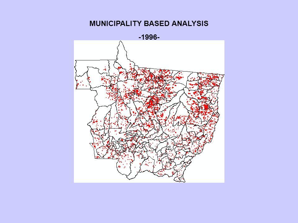 MUNICIPALITY BASED ANALYSIS -1996-