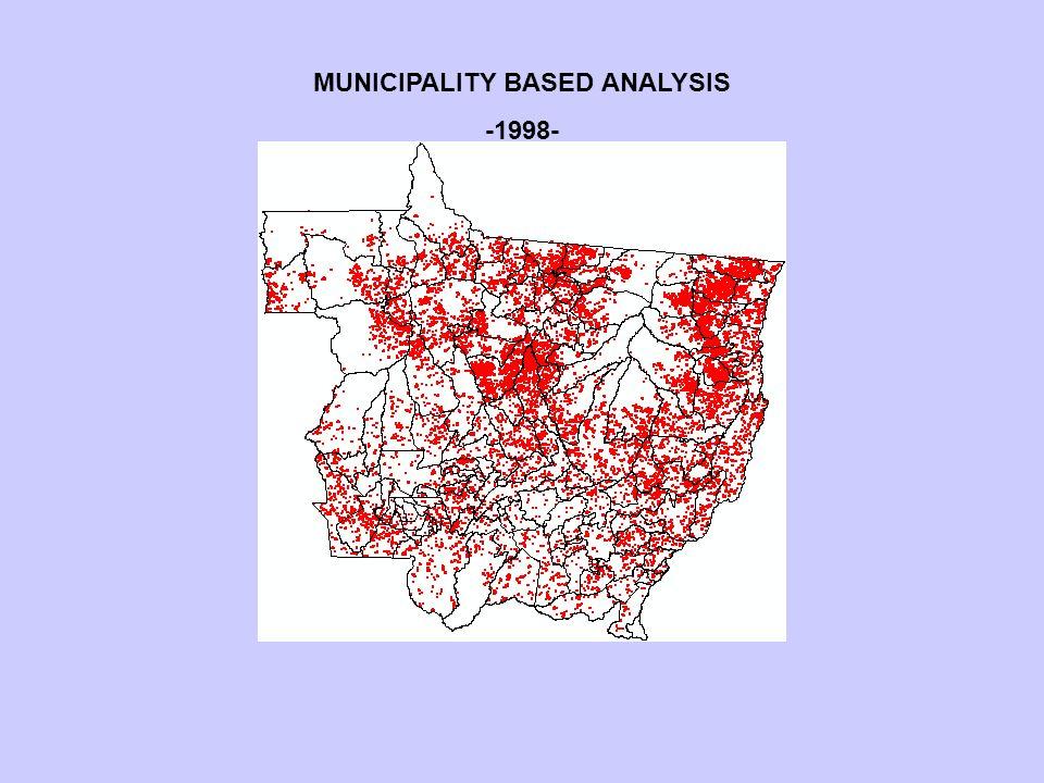 MUNICIPALITY BASED ANALYSIS -1998-