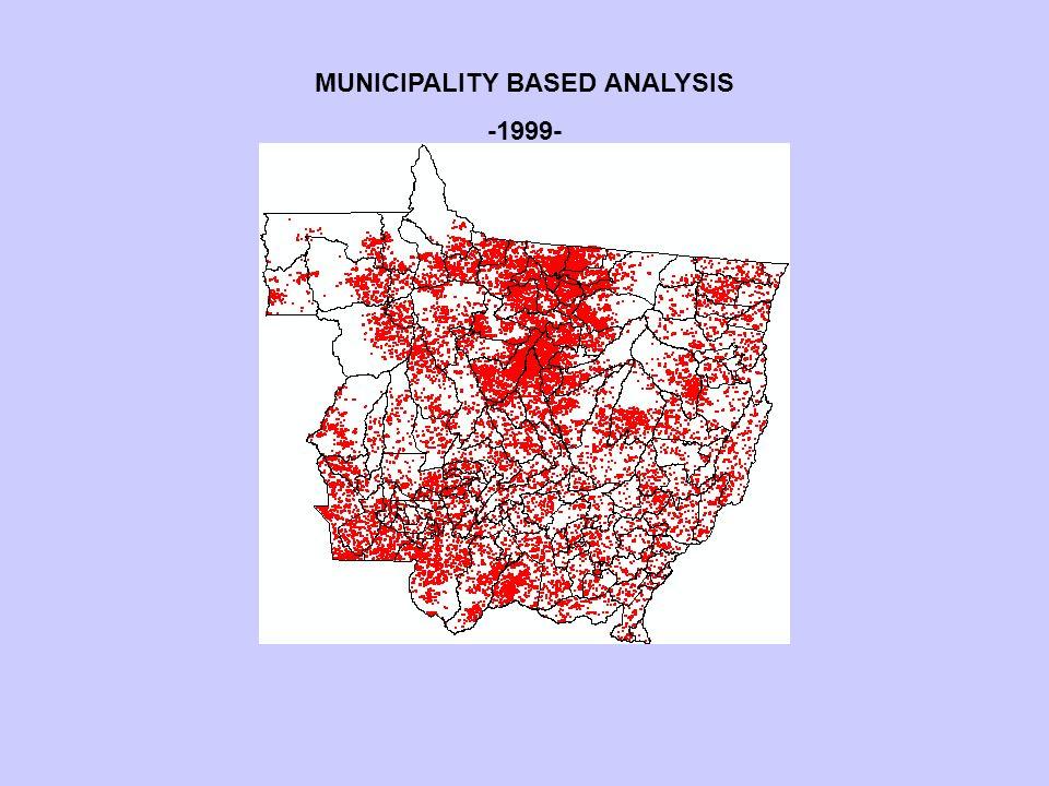 MUNICIPALITY BASED ANALYSIS -1999-
