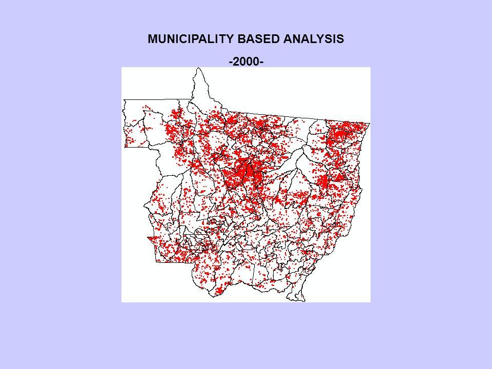MUNICIPALITY BASED ANALYSIS -2000-