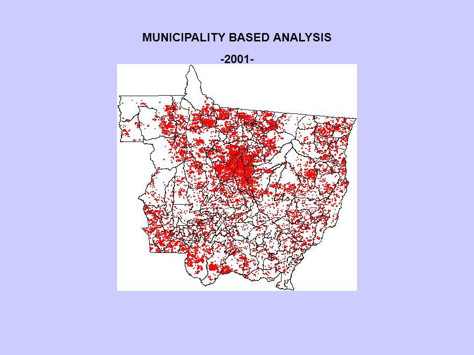MUNICIPALITY BASED ANALYSIS -2001-