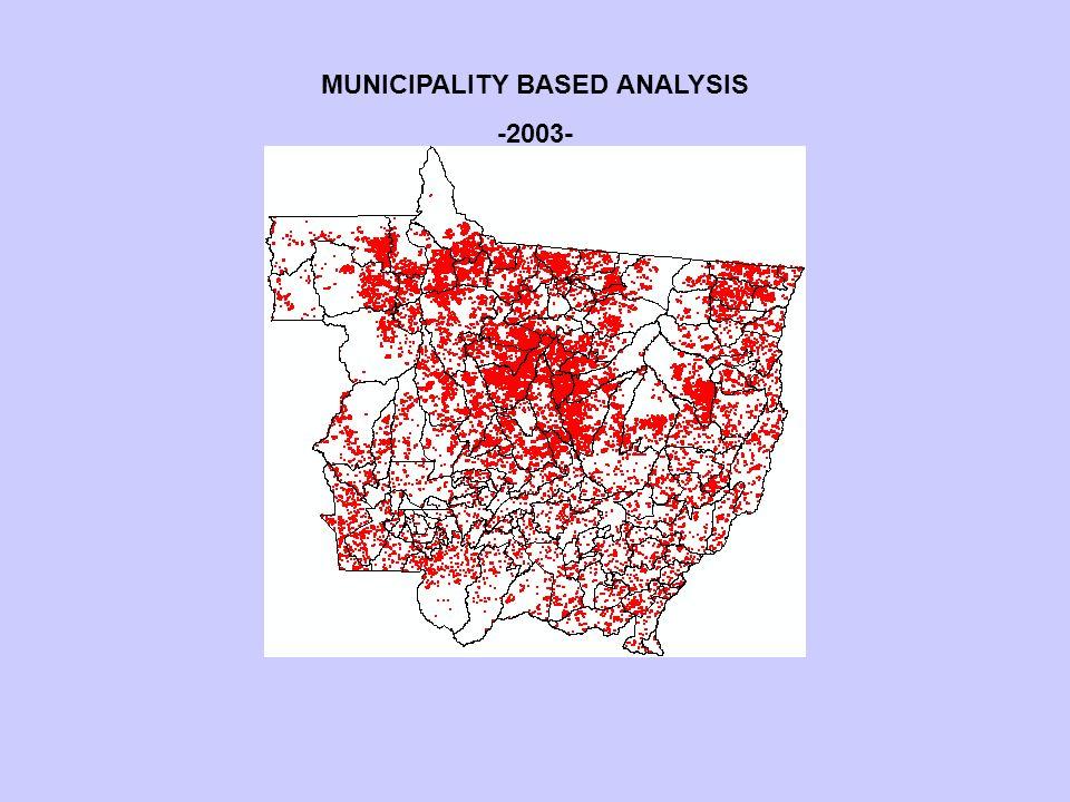 MUNICIPALITY BASED ANALYSIS -2003-