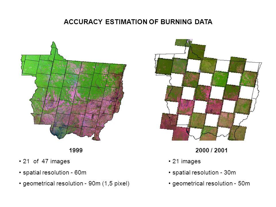 1999 2899 burnings confidence level of 95% confifdence interval of 5% 2000 / 2001 716 burnings confidence level of 95% confifdence interval of 5% SAMPLE 315 246 de de 339 250 NOAA - 12 ACCURACY ESTIMATION OF BURNING DATA