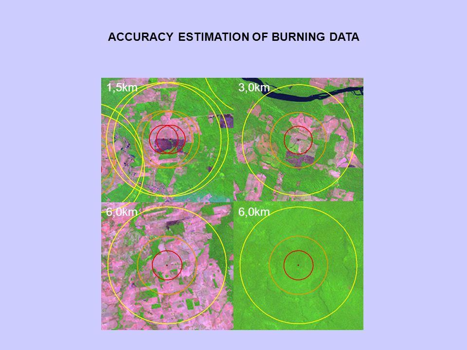 1,5km 6,0km 3,0km 6,0km ACCURACY ESTIMATION OF BURNING DATA