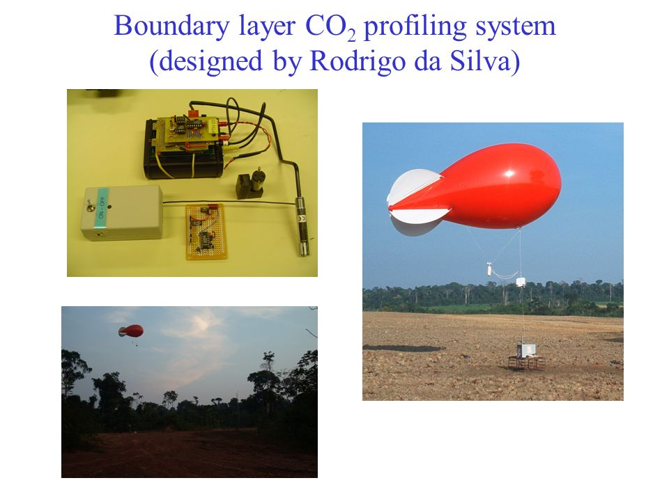Boundary layer CO 2 profiling system (designed by Rodrigo da Silva)