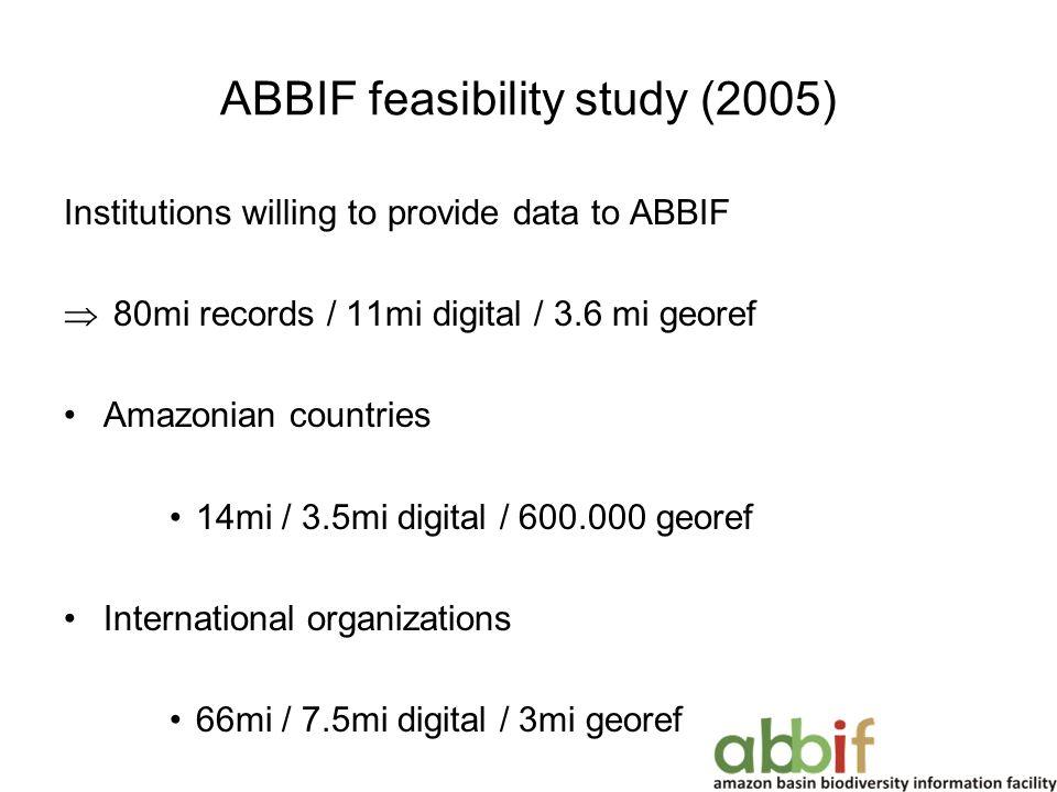ABBIF feasibility study (2005) Institutions willing to provide data to ABBIF 80mi records / 11mi digital / 3.6 mi georef Amazonian countries 14mi / 3.5mi digital / 600.000 georef International organizations 66mi / 7.5mi digital / 3mi georef
