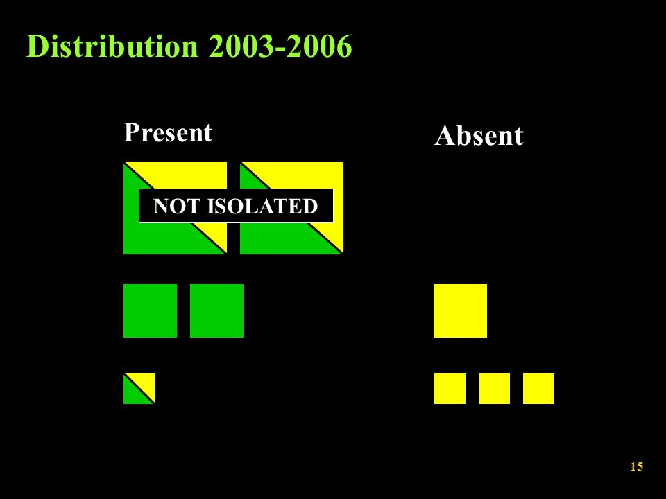 Distribution 2003-2006 Present Absent 100 ha 10 ha 1 ha NOT ISOLATED 15