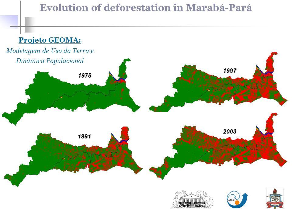 Evolution of deforestation in Marabá-Pará Projeto GEOMA: Modelagem de Uso da Terra e Dinâmica Populacional 1975 1991 2003 1997