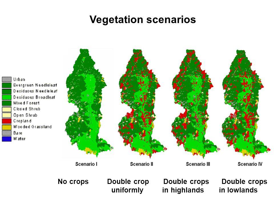 Vegetation scenarios No crops Double crop Double crops Double crops uniformly in highlands in lowlands