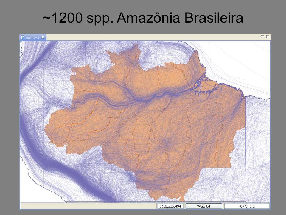 ~1200 spp. Amazônia Brasileira