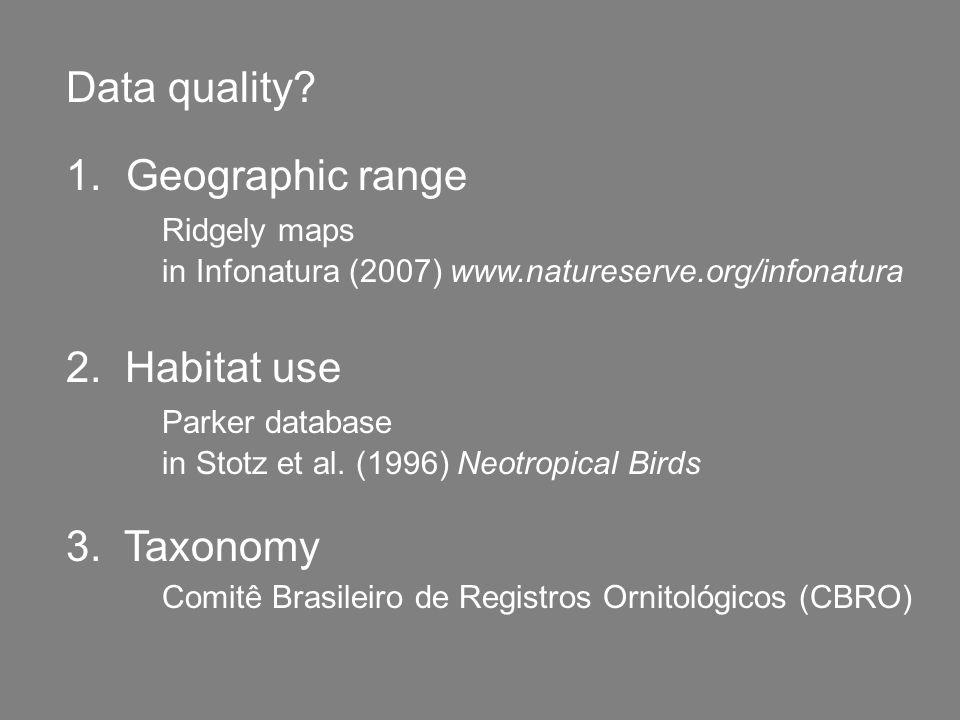 1. Geographic range Ridgely maps in Infonatura (2007) www.natureserve.org/infonatura 2.