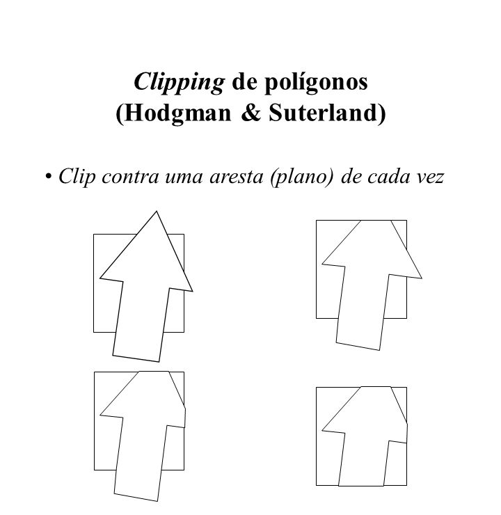 Clipping de polígonos (Hodgman & Suterland) Clip contra uma aresta (plano) de cada vez