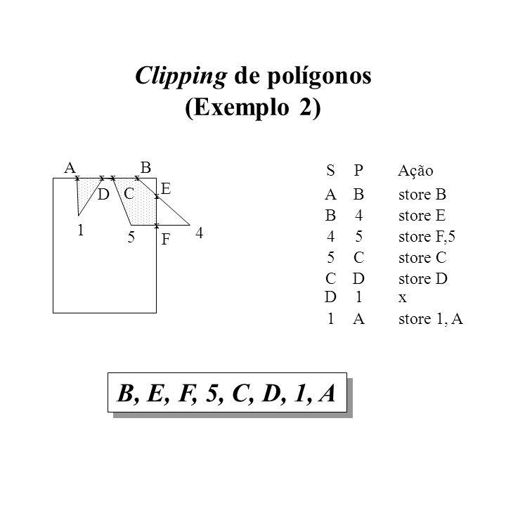 Clipping de polígonos (Exemplo 2) 1 SPAção 1Astore 1, A ABstore B B4store E 45store F,5 5Cstore C CDstore D 4 5 AB C D xxxx E F x x D1x B, E, F, 5, C, D, 1, A