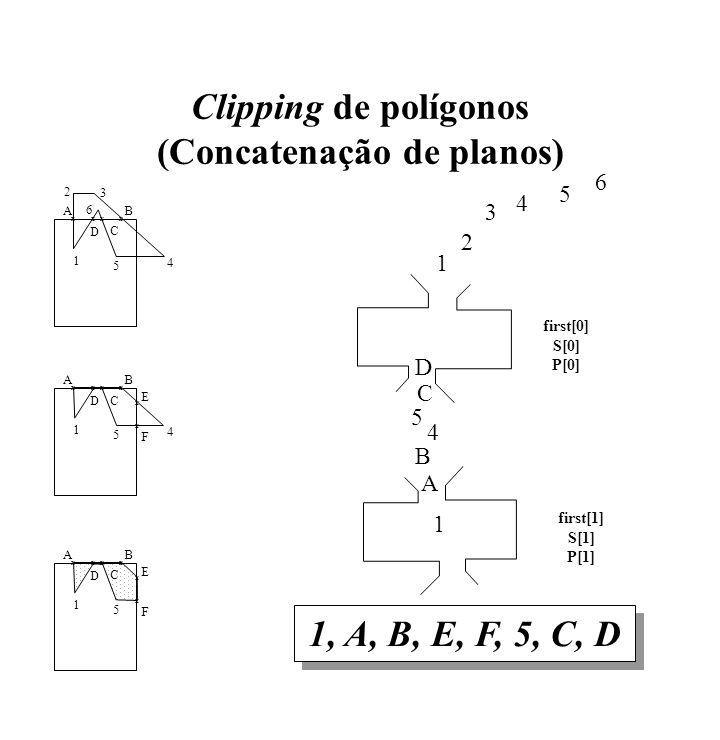 Clipping de polígonos (Concatenação de planos) 1 A B 4 5 C 1 4 5 AB C D xxxx E F x x D 1, A, B, E, F, 5, C, D 1 2 3 4 5 6 1 3 2 4 5 6 AB C D xxxx 1 5 AB C D xxxx E F x x first[0] S[0] P[0] first[1] S[1] P[1]
