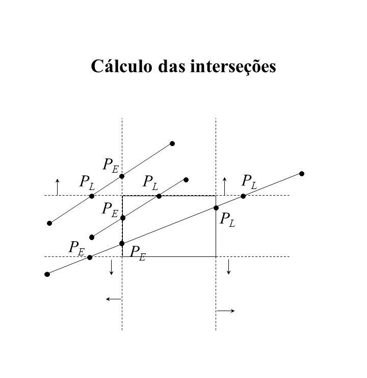 Cálculo das interseções PLPL PEPE PLPL PEPE PEPE PEPE PLPL PLPL