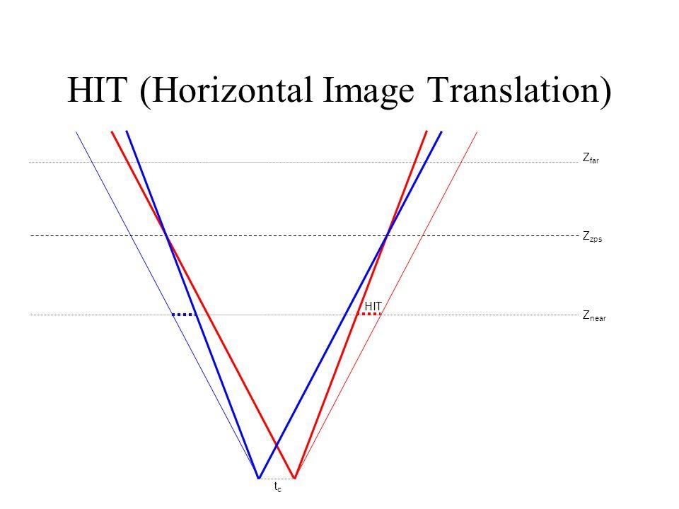 HIT (Horizontal Image Translation) Z near Z zps Z far tctc HIT