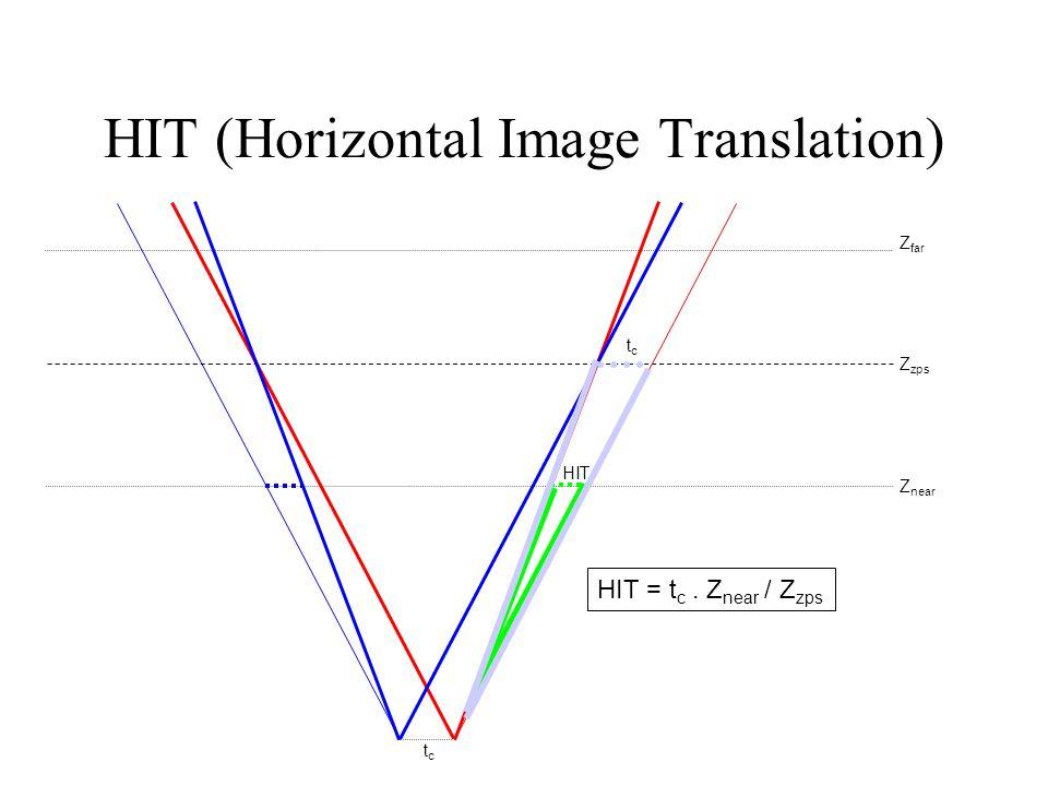 HIT (Horizontal Image Translation) Z near Z zps Z far tctc HIT = t c. Z near / Z zps HIT tctc