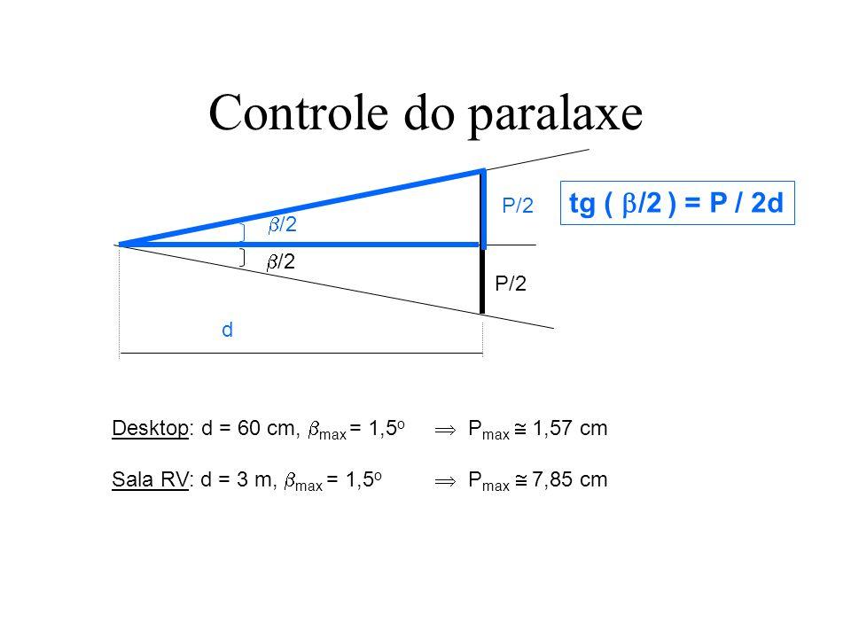 Controle do paralaxe P/2 /2 d P/2 /2 tg ( /2 ) = P / 2d Desktop: d = 60 cm, max = 1,5 o P max 1,57 cm Sala RV: d = 3 m, max = 1,5 o P max 7,85 cm