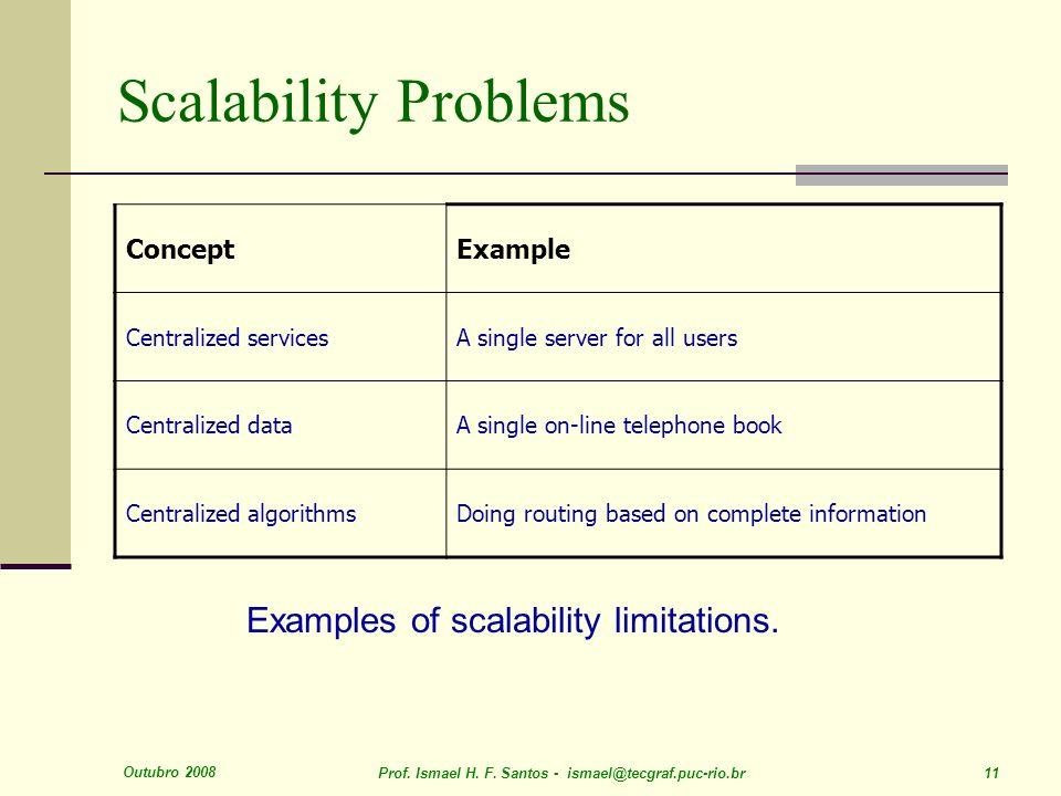 Outubro 2008 Prof. Ismael H. F. Santos - ismael@tecgraf.puc-rio.br 11 Scalability Problems Examples of scalability limitations. ConceptExample Central