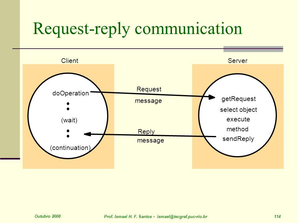 Outubro 2008 Prof. Ismael H. F. Santos - ismael@tecgraf.puc-rio.br 114 Request-reply communication Request ServerClient doOperation (wait) (continuati