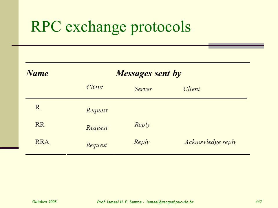 Outubro 2008 Prof. Ismael H. F. Santos - ismael@tecgraf.puc-rio.br 117 RPC exchange protocols NameMessages sent by Client ServerClient R Request RR Re