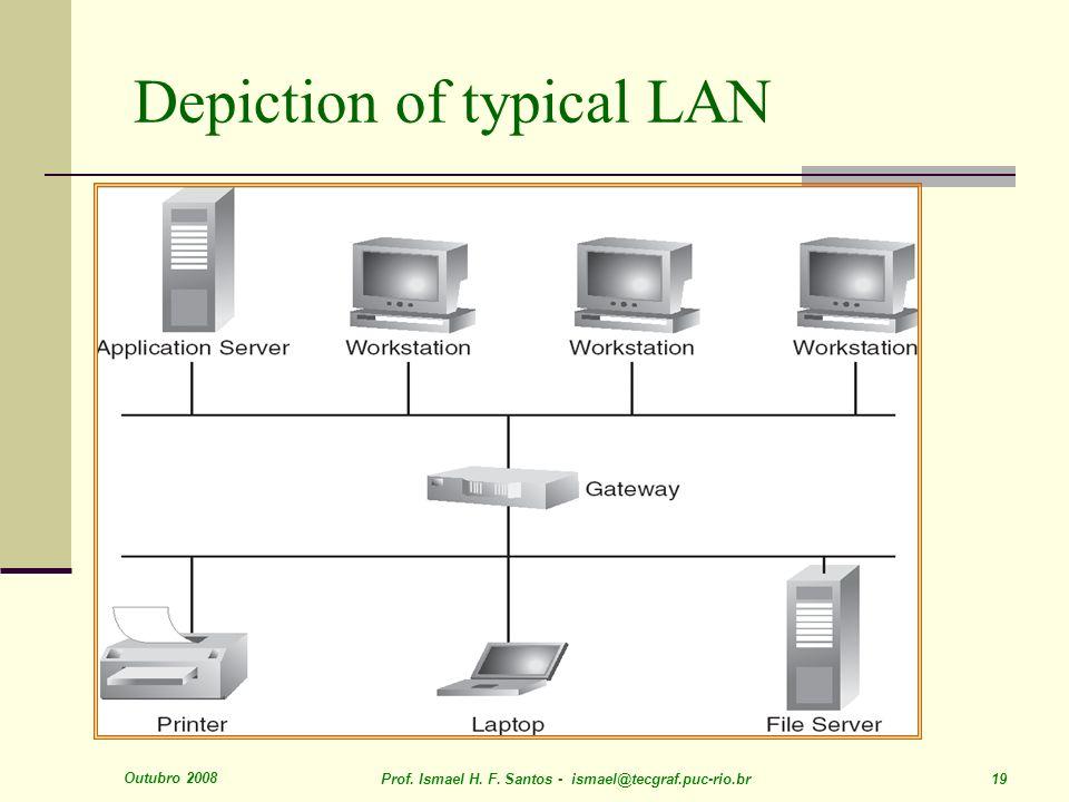 Outubro 2008 Prof. Ismael H. F. Santos - ismael@tecgraf.puc-rio.br 19 Depiction of typical LAN