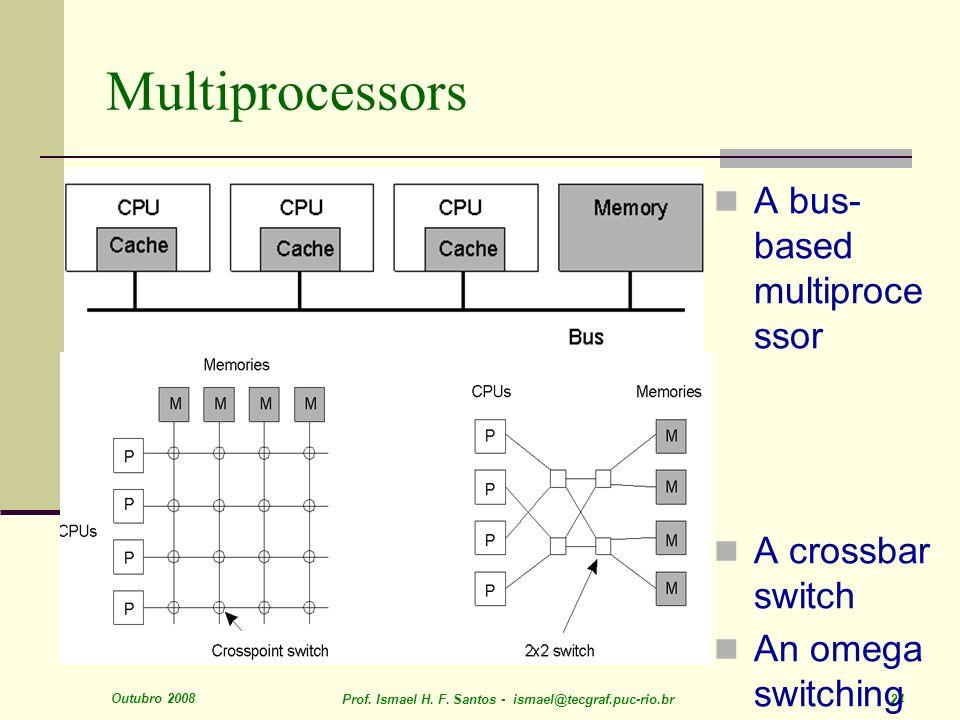 Outubro 2008 Prof. Ismael H. F. Santos - ismael@tecgraf.puc-rio.br 24 Multiprocessors A bus- based multiproce ssor A crossbar switch An omega switchin