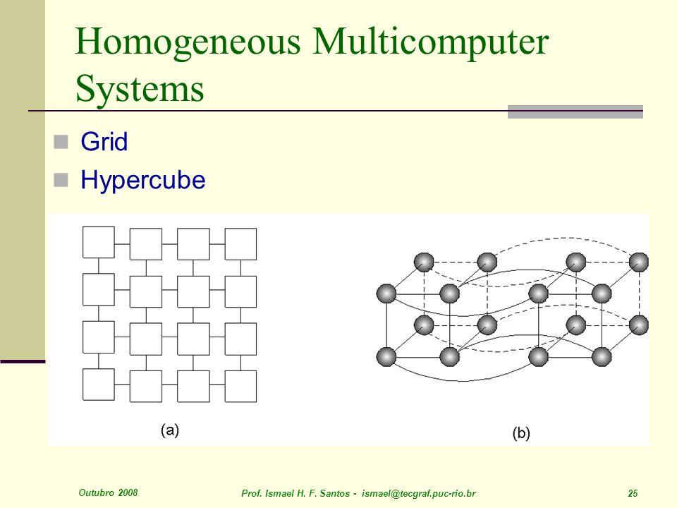 Outubro 2008 Prof. Ismael H. F. Santos - ismael@tecgraf.puc-rio.br 25 Homogeneous Multicomputer Systems 1-9 Grid Hypercube