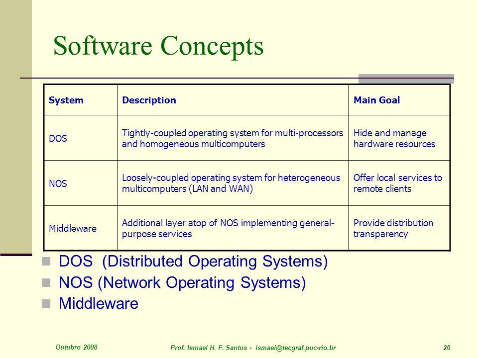 Outubro 2008 Prof. Ismael H. F. Santos - ismael@tecgraf.puc-rio.br 26 Software Concepts DOS (Distributed Operating Systems) NOS (Network Operating Sys